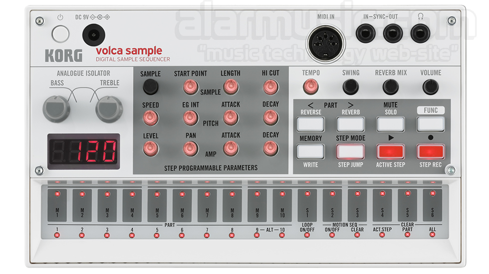 Click to enlarge image korg-volca-sample-a.jpg